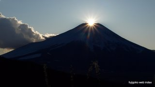 二十曲峠からのダイヤモンド富士