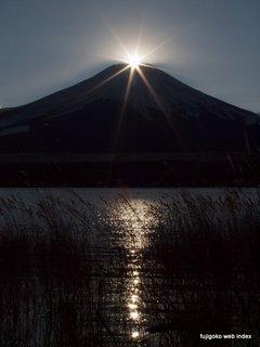 本日のダイヤモンド富士@山中湖